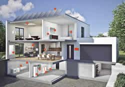 Δειτε τα υπέρυθρα θερμαντικά πάνελς για το σπίτι σας